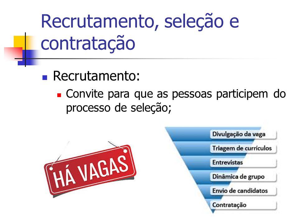 Recrutamento, seleção e contratação Recrutamento: Convite para que as pessoas participem do processo de seleção;