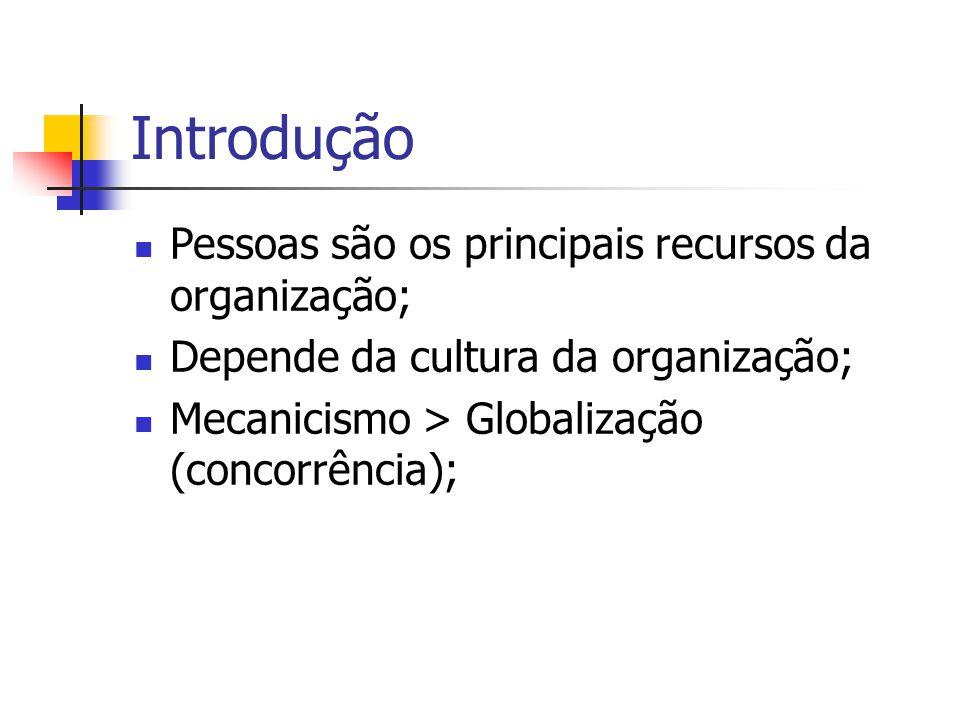 Introdução Pessoas são os principais recursos da organização; Depende da cultura da organização; Mecanicismo > Globalização (concorrência);