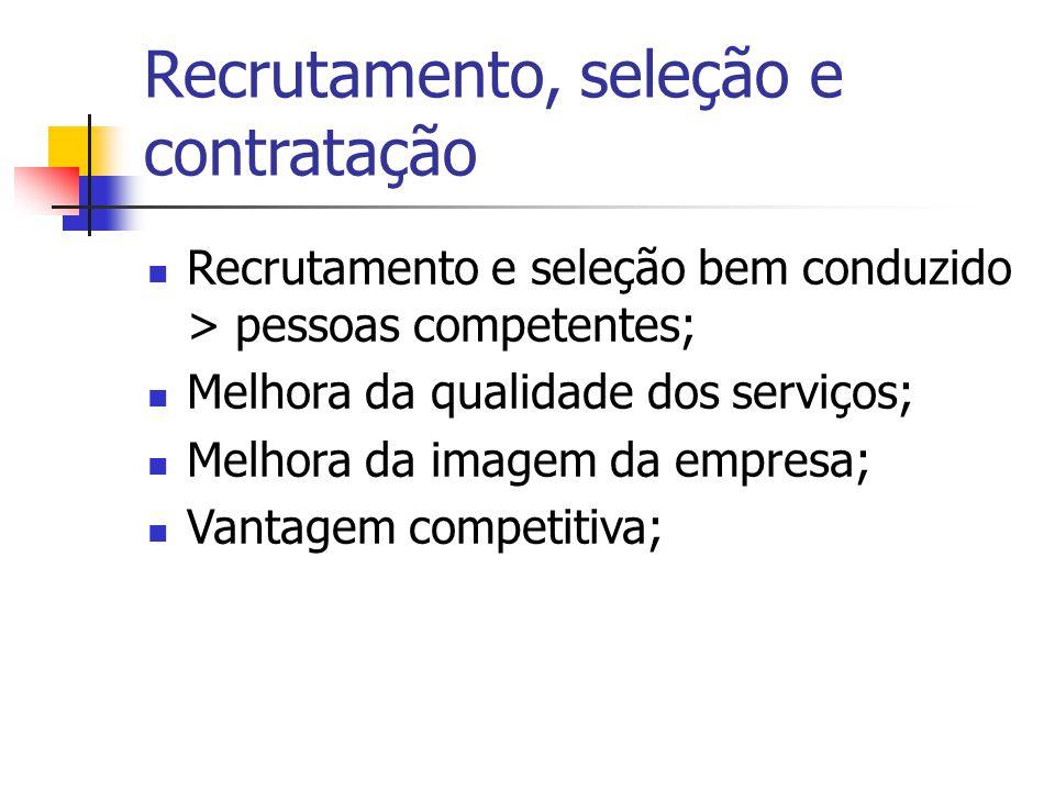 Recrutamento, seleção e contratação Recrutamento e seleção bem conduzido > pessoas competentes; Melhora da qualidade dos serviços; Melhora da imagem d