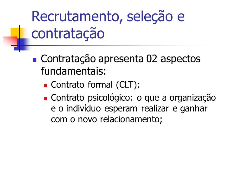 Recrutamento, seleção e contratação Contratação apresenta 02 aspectos fundamentais: Contrato formal (CLT); Contrato psicológico: o que a organização e