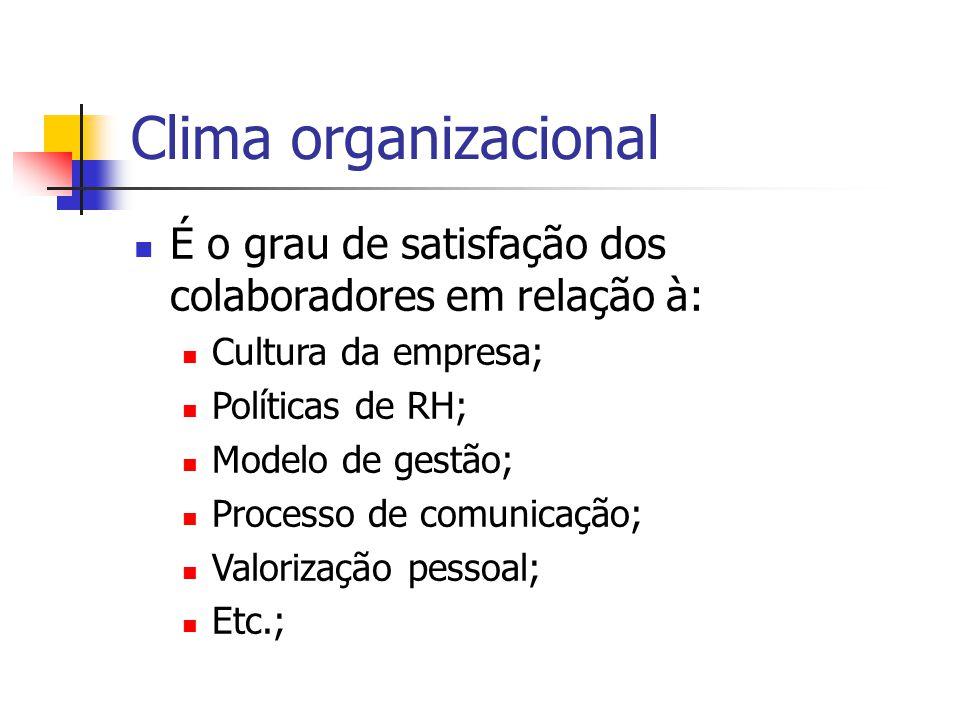 Clima organizacional É o grau de satisfação dos colaboradores em relação à: Cultura da empresa; Políticas de RH; Modelo de gestão; Processo de comunic