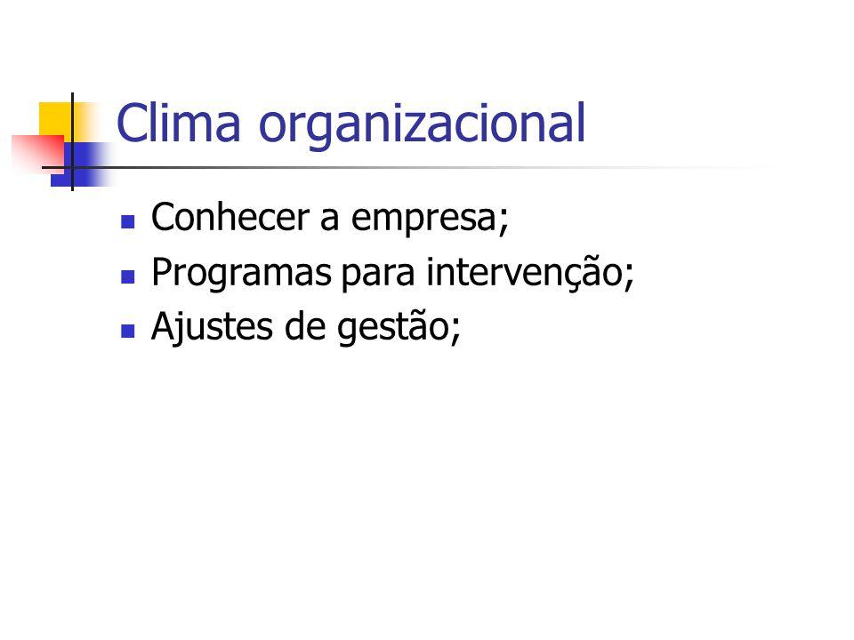 Clima organizacional Conhecer a empresa; Programas para intervenção; Ajustes de gestão;