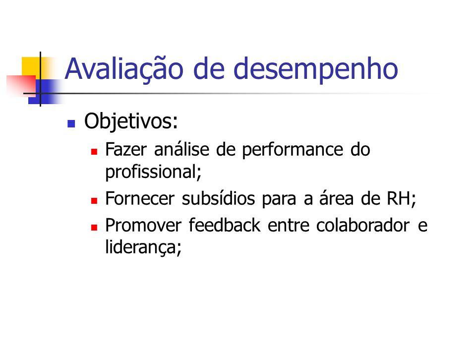 Avaliação de desempenho Objetivos: Fazer análise de performance do profissional; Fornecer subsídios para a área de RH; Promover feedback entre colabor
