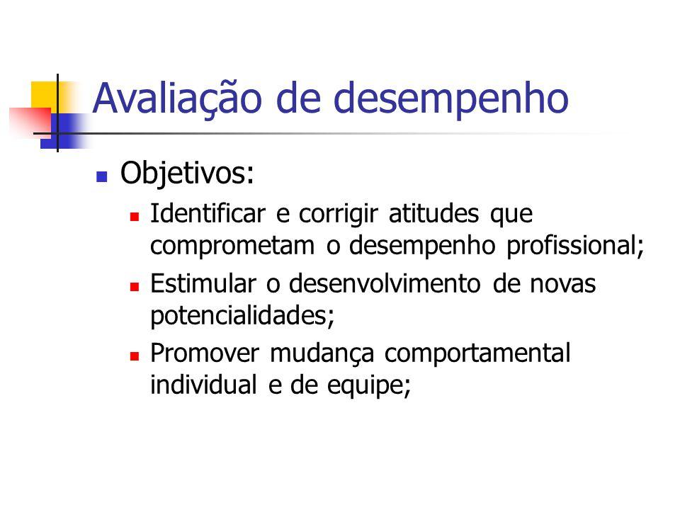 Avaliação de desempenho Objetivos: Identificar e corrigir atitudes que comprometam o desempenho profissional; Estimular o desenvolvimento de novas pot