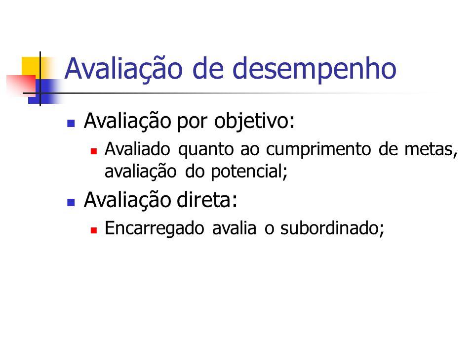 Avaliação de desempenho Avaliação por objetivo: Avaliado quanto ao cumprimento de metas, avaliação do potencial; Avaliação direta: Encarregado avalia
