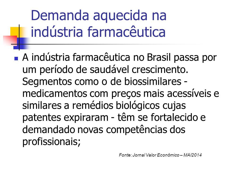 Demanda aquecida na indústria farmacêutica A indústria farmacêutica no Brasil passa por um período de saudável crescimento. Segmentos como o de biossi