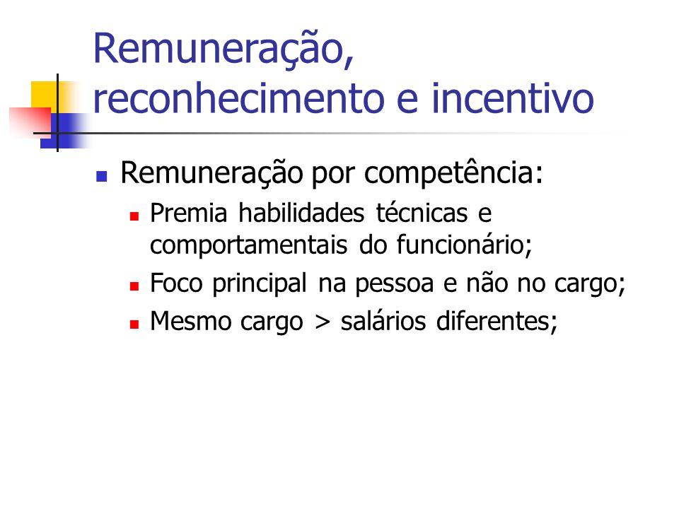 Remuneração, reconhecimento e incentivo Remuneração por competência: Premia habilidades técnicas e comportamentais do funcionário; Foco principal na p