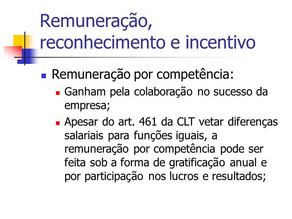 Remuneração, reconhecimento e incentivo Remuneração por competência: Ganham pela colaboração no sucesso da empresa; Apesar do art. 461 da CLT vetar di