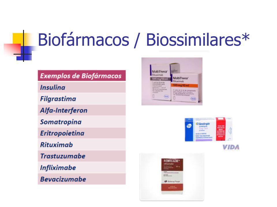 Biofármacos / Biossimilares*