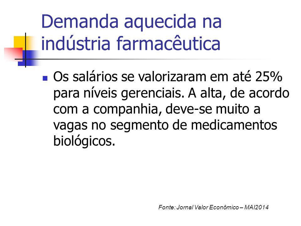Demanda aquecida na indústria farmacêutica Os salários se valorizaram em até 25% para níveis gerenciais. A alta, de acordo com a companhia, deve-se mu