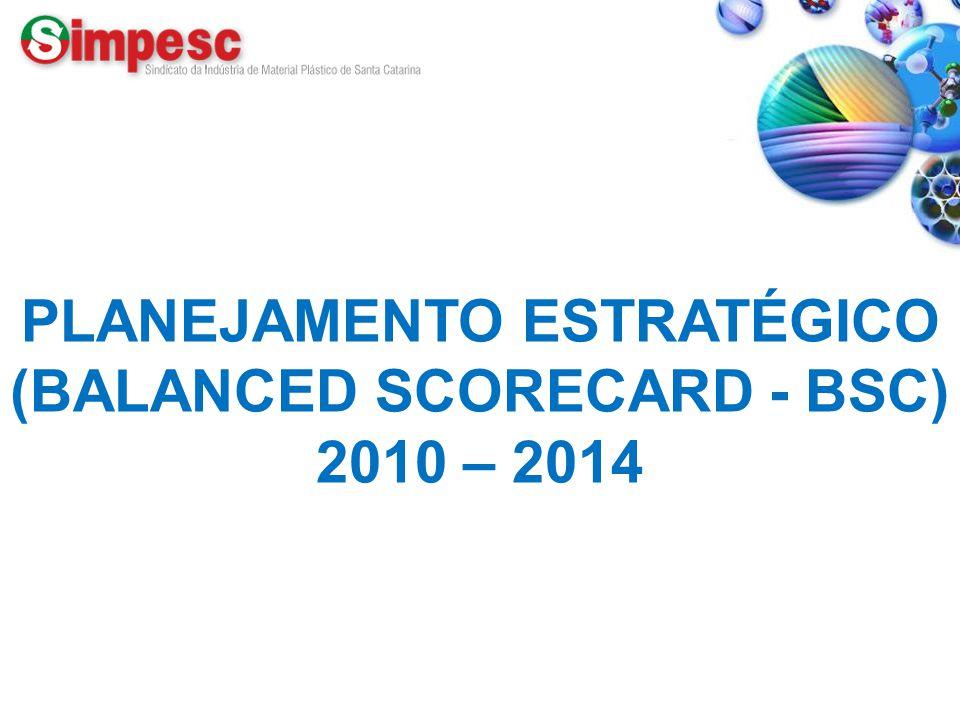 Fone: (47) 433.2351 – www.simpesc.org.br PLANEJAMENTO ESTRATÉGICO (BALANCED SCORECARD - BSC) 2010 – 2014