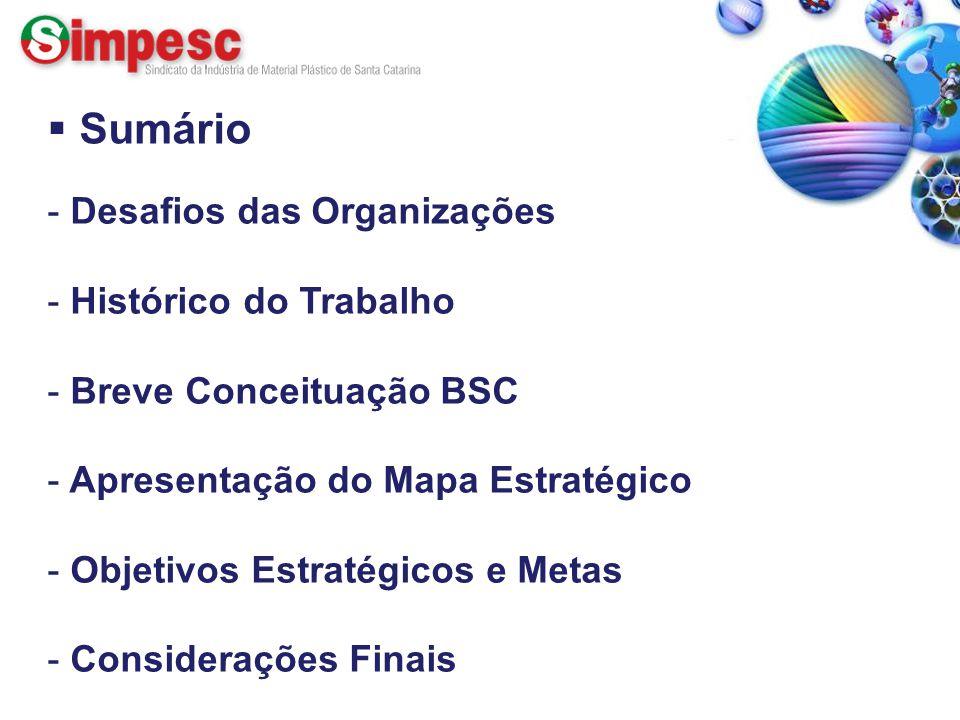 Fone: (47) 433.2351 – www.simpesc.org.br - Desafios das Organizações - Histórico do Trabalho - Breve Conceituação BSC - Apresentação do Mapa Estratégi
