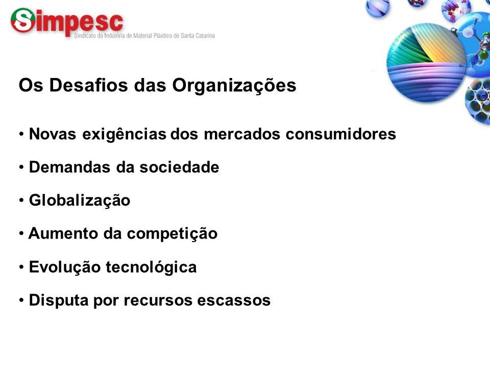 Fone: (47) 433.2351 – www.simpesc.org.br Os Desafios das Organizações Novas exigências dos mercados consumidores Demandas da sociedade Globalização Au