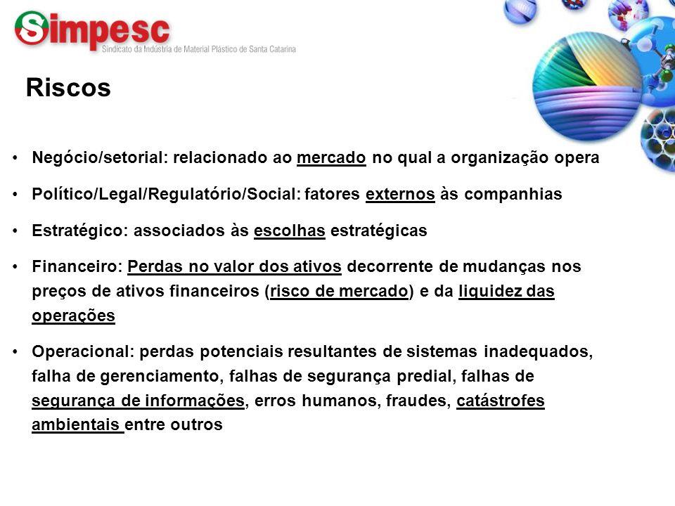 Fone: (47) 433.2351 – www.simpesc.org.br Riscos Negócio/setorial: relacionado ao mercado no qual a organização opera Político/Legal/Regulatório/Social