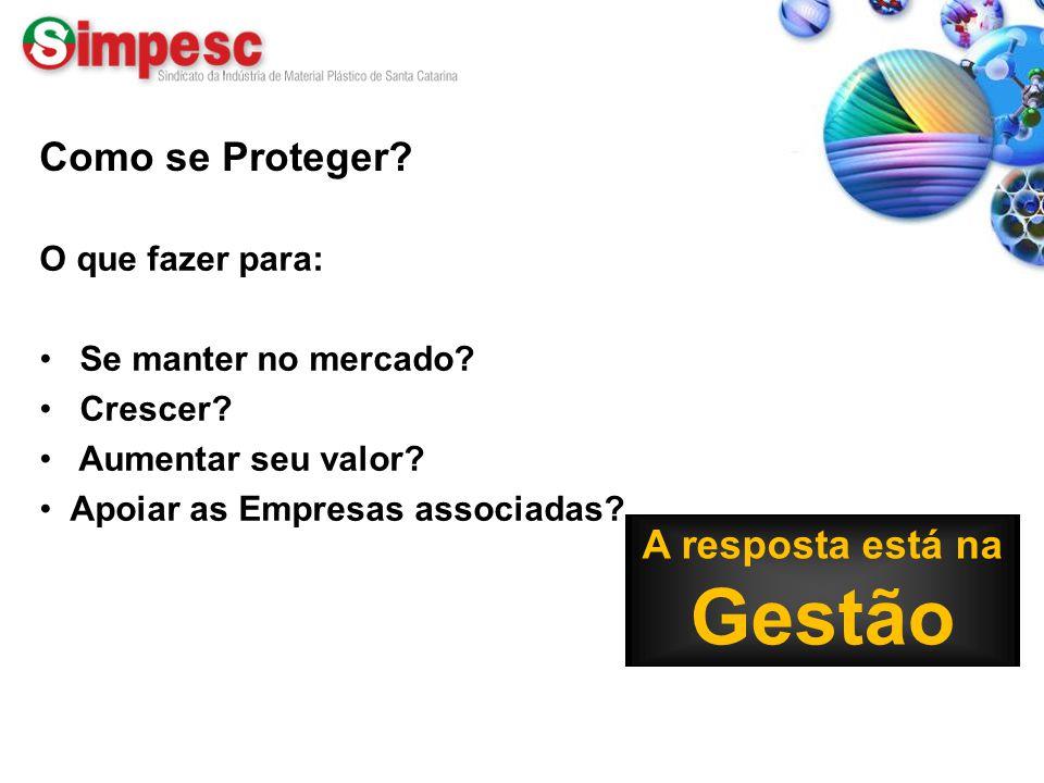 Fone: (47) 433.2351 – www.simpesc.org.br Como se Proteger? O que fazer para: Se manter no mercado? Crescer? Aumentar seu valor? Apoiar as Empresas ass