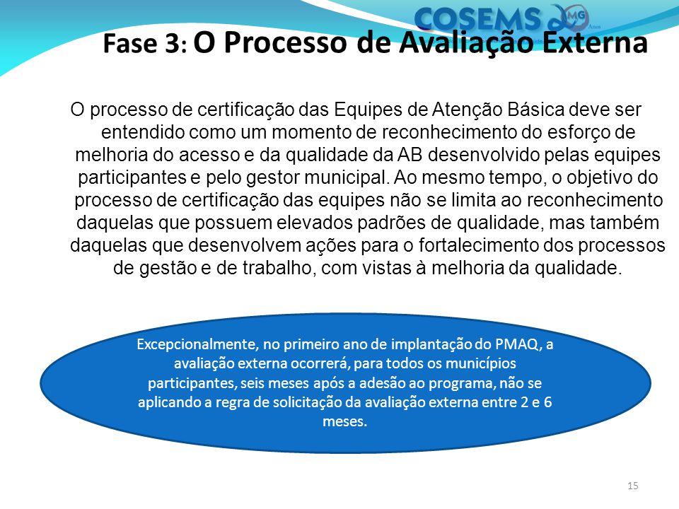 Fase 3 : O Processo de Avaliação Externa O processo de certificação das Equipes de Atenção Básica deve ser entendido como um momento de reconhecimento do esforço de melhoria do acesso e da qualidade da AB desenvolvido pelas equipes participantes e pelo gestor municipal.