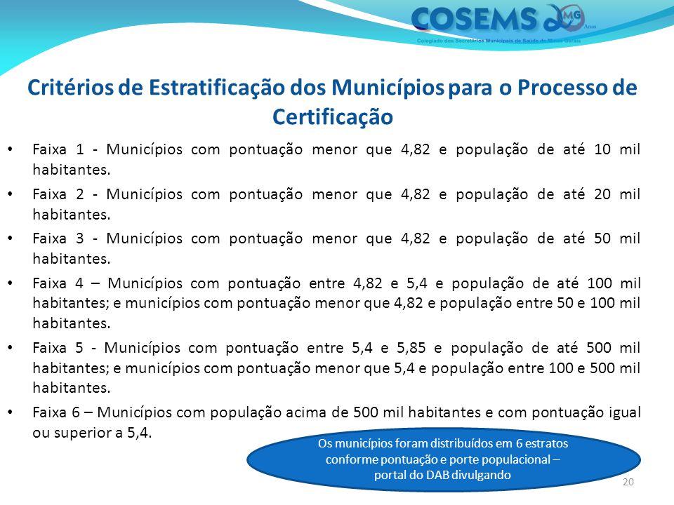 Critérios de Estratificação dos Municípios para o Processo de Certificação Faixa 1 - Municípios com pontuação menor que 4,82 e população de até 10 mil habitantes.