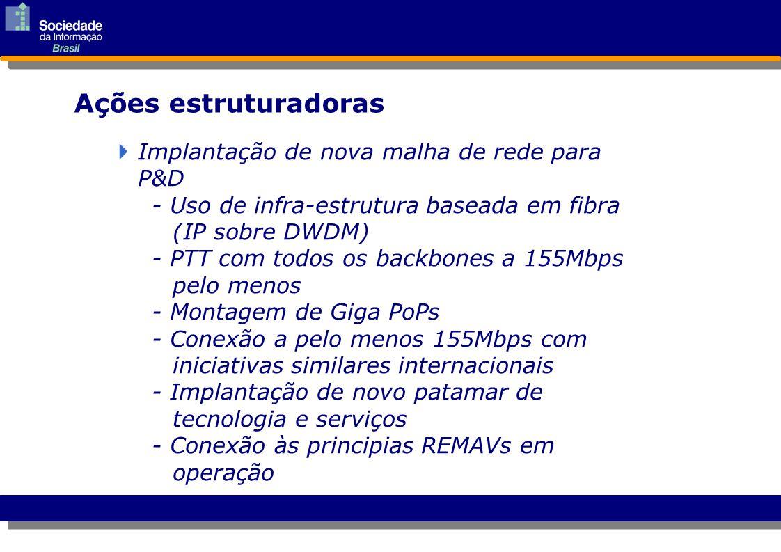 Ações estruturadoras  Implantação de nova malha de rede para P&D Implantação de nova malha de rede para P&D - Uso de infra-estrutura baseada em fibra