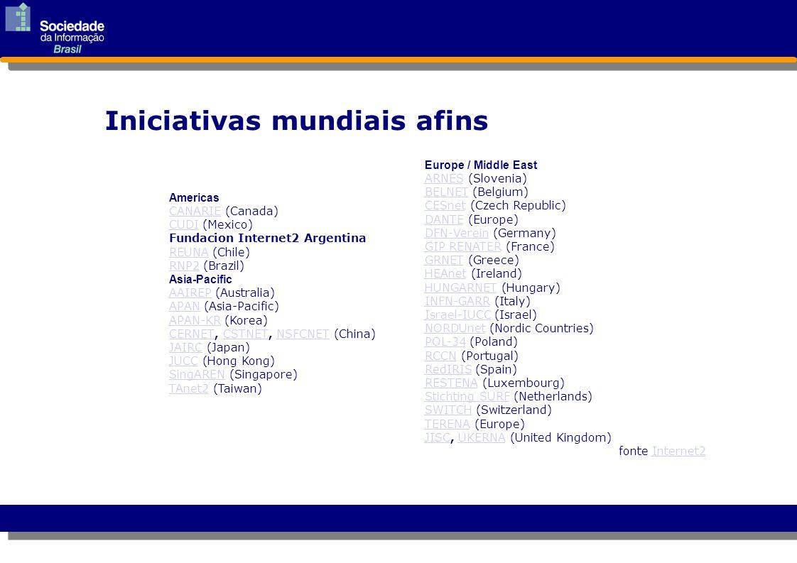 Americas CANARIE (Canada) CUDI (Mexico) Fundacion Internet2 Argentina REUNA (Chile) RNP2 (Brazil) Asia-Pacific AAIREP (Australia) APAN (Asia-Pacific)