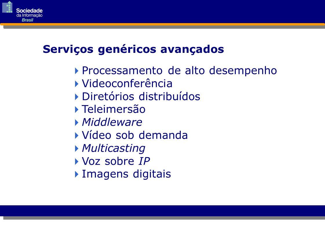  Processamento de alto desempenho Processamento de alto desempenho  Videoconferência Videoconferência  Diretórios distribuídos Diretórios distribuí