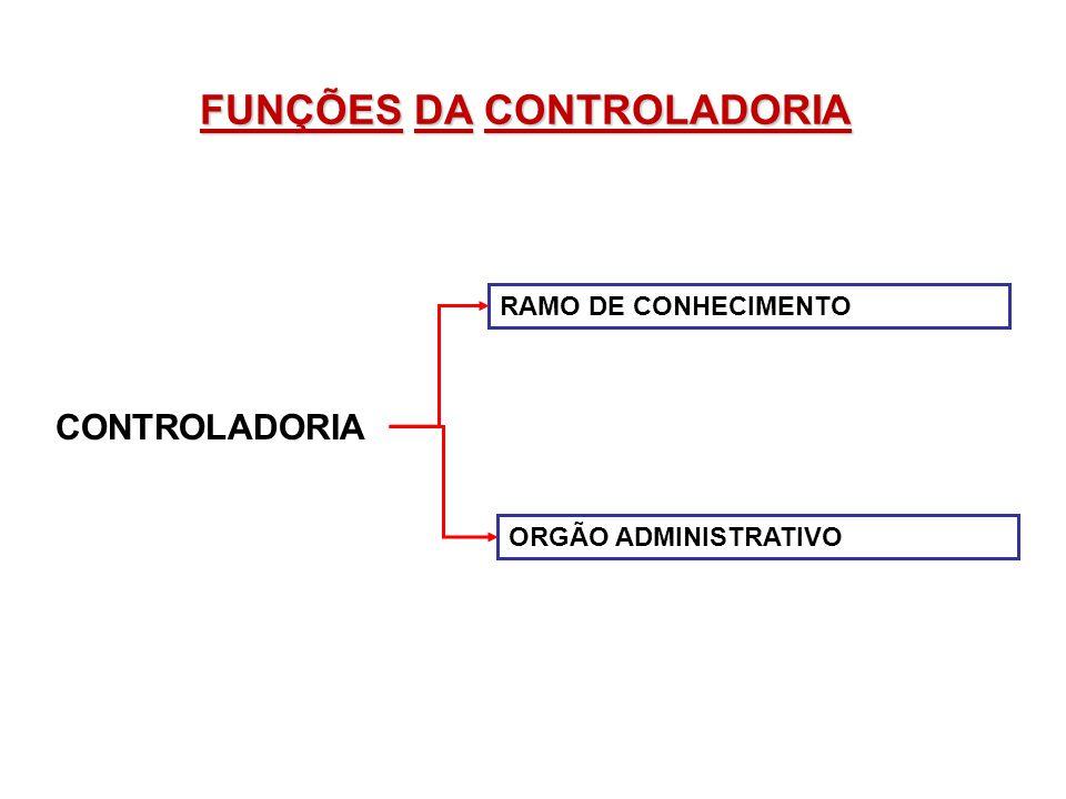 FUNÇÕES DA CONTROLADORIA CONTROLADORIA RAMO DE CONHECIMENTO ORGÃO ADMINISTRATIVO