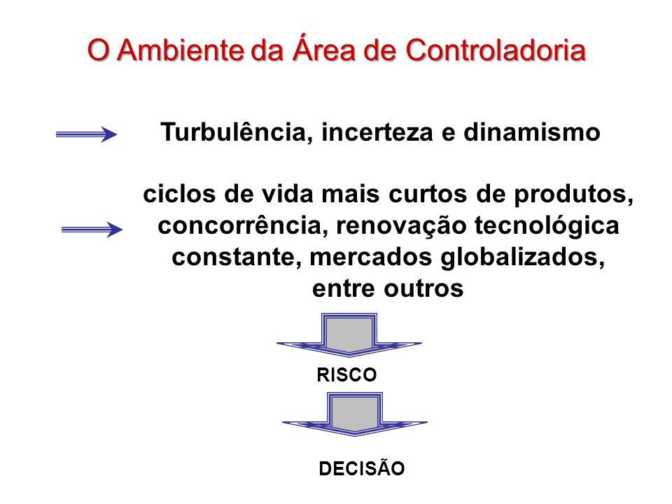 O Ambiente da Área de Controladoria Turbulência, incerteza e dinamismo ciclos de vida mais curtos de produtos, concorrência, renovação tecnológica constante, mercados globalizados, entre outros RISCO DECISÃO