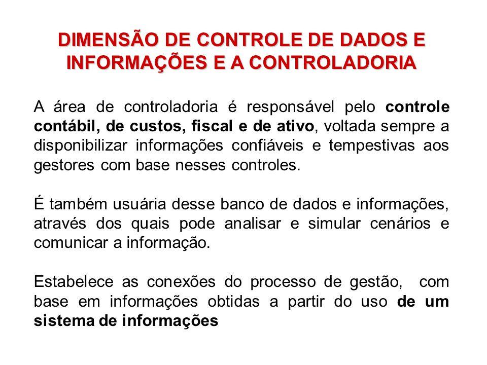 DIMENSÃO DE CONTROLE DE DADOS E INFORMAÇÕES E A CONTROLADORIA A área de controladoria é responsável pelo controle contábil, de custos, fiscal e de ati