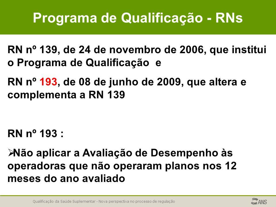 Qualificação da Saúde Suplementar - Nova perspectiva no processo de regulação Programa de Qualificação - RNs RN nº 139, de 24 de novembro de 2006, que institui o Programa de Qualificação e RN nº 193, de 08 de junho de 2009, que altera e complementa a RN 139 RN nº 193 :   Não aplicar a Avaliação de Desempenho às operadoras que não operaram planos nos 12 meses do ano avaliado