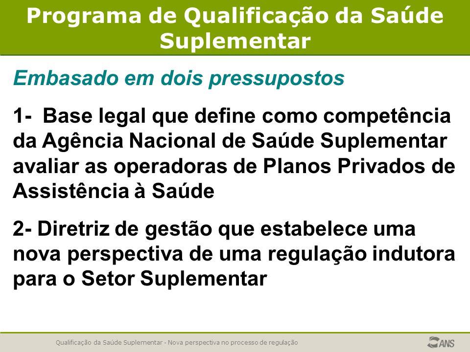 Qualificação da Saúde Suplementar - Nova perspectiva no processo de regulação Programa de Qualificação da Saúde Suplementar Embasado em dois pressupos