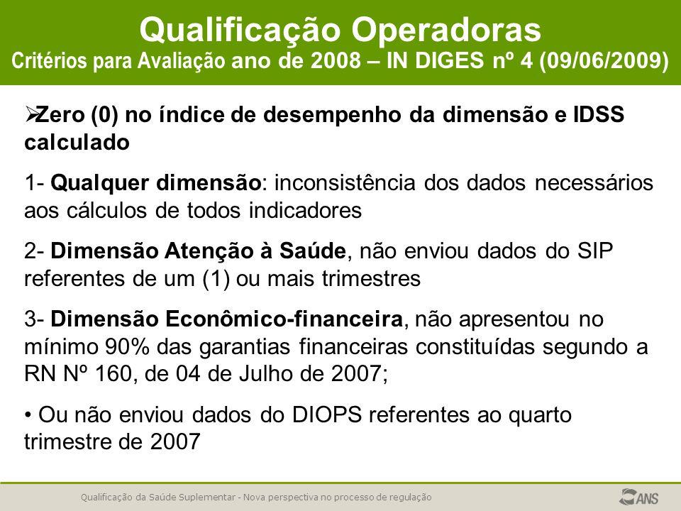 Qualificação da Saúde Suplementar - Nova perspectiva no processo de regulação Qualificação Operadoras Critérios para Avaliação ano de 2008 – IN DIGES