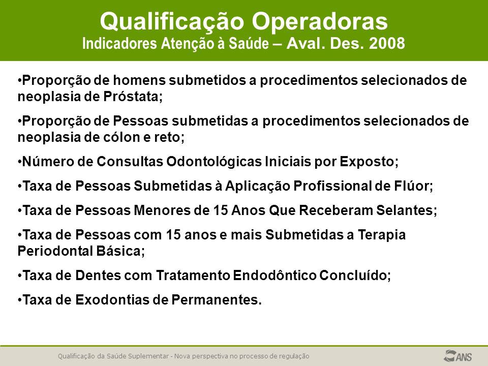 Qualificação da Saúde Suplementar - Nova perspectiva no processo de regulação Qualificação Operadoras Indicadores Atenção à Saúde – Aval. Des. 2008 Pr