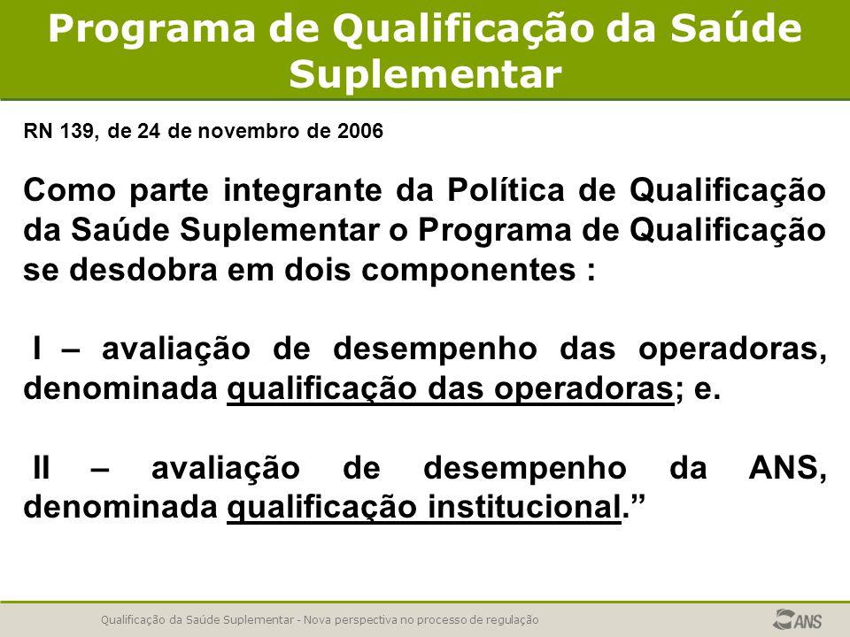 Qualificação da Saúde Suplementar - Nova perspectiva no processo de regulação Programa de Qualificação da Saúde Suplementar RN 139, de 24 de novembro de 2006 Art.