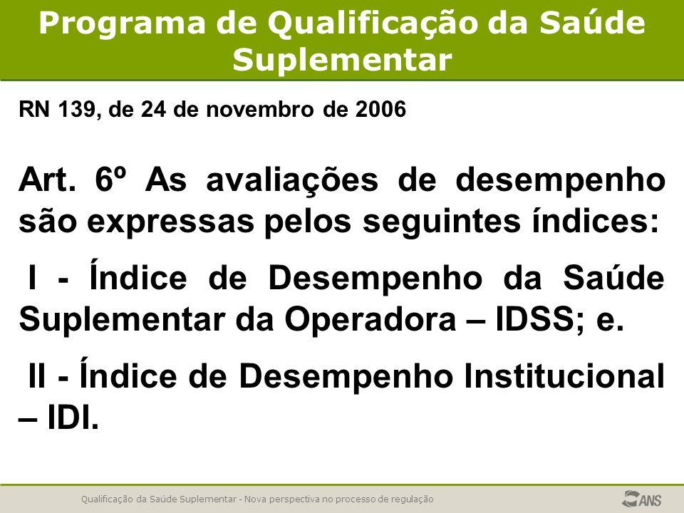 Qualificação da Saúde Suplementar - Nova perspectiva no processo de regulação Programa de Qualificação da Saúde Suplementar RN 139, de 24 de novembro