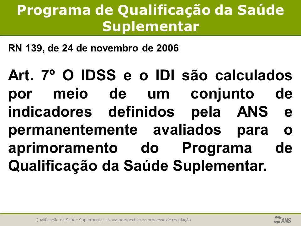Qualificação das Operadoras Avaliação referente ao ano de 2008