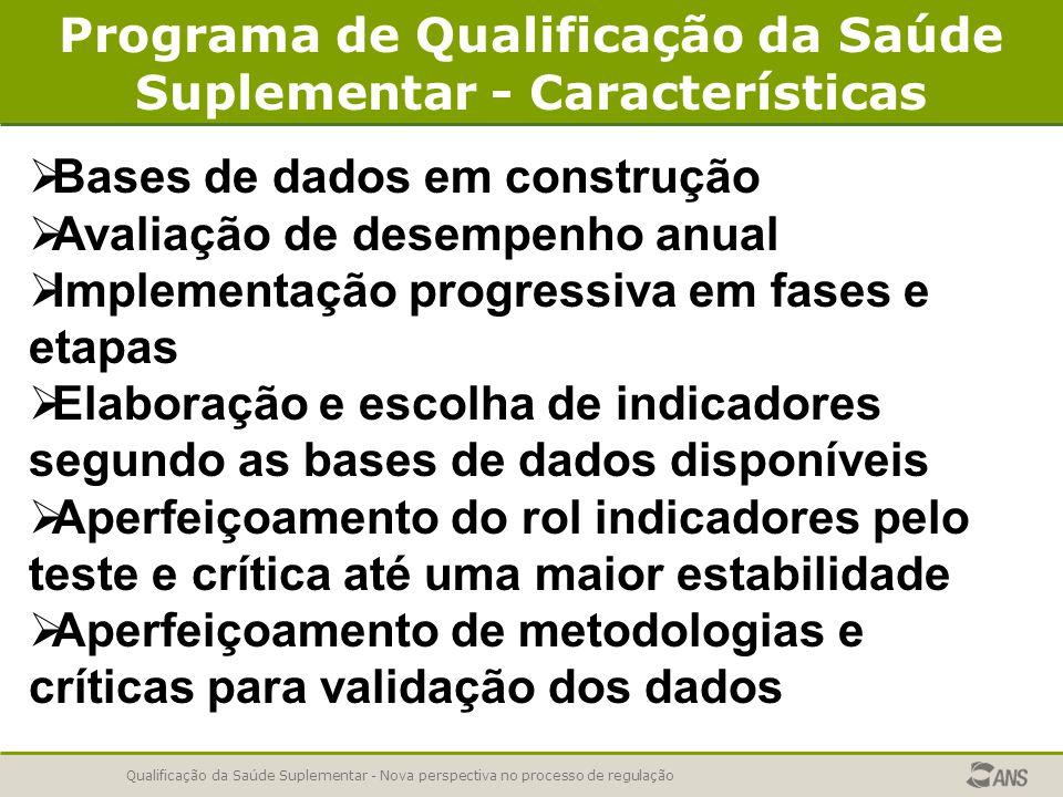 Qualificação da Saúde Suplementar - Nova perspectiva no processo de regulação Programa de Qualificação da Saúde Suplementar - Características   Base