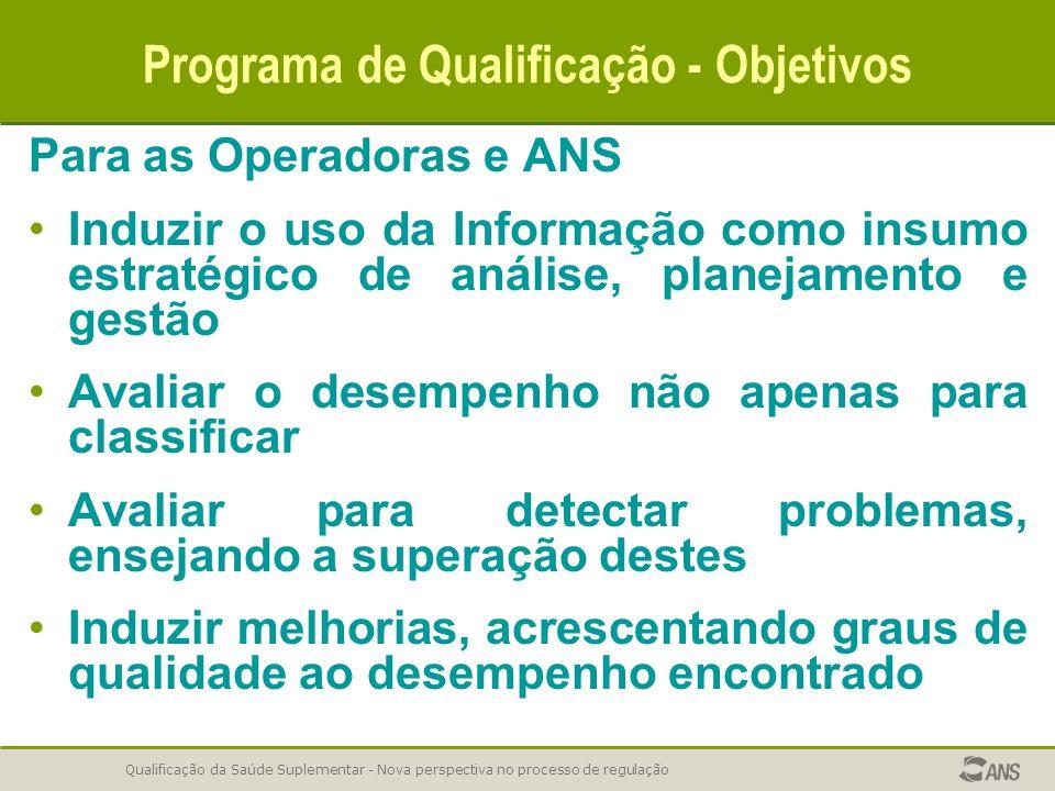 Qualificação da Saúde Suplementar - Nova perspectiva no processo de regulação Programa de Qualificação - Objetivos Para as Operadoras e ANS Induzir o