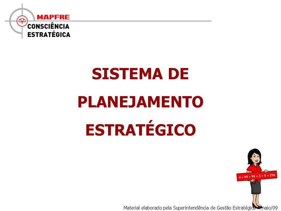 SISTEMA DE PLANEJAMENTO ESTRATÉGICO Material elaborado pela Superintendência de Gestão Estratégica – maio/09