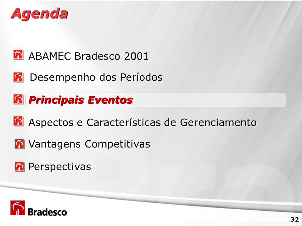 32 Agenda ABAMEC Bradesco 2001 Desempenho dos Períodos Principais Eventos Vantagens Competitivas Aspectos e Características de Gerenciamento Perspectivas