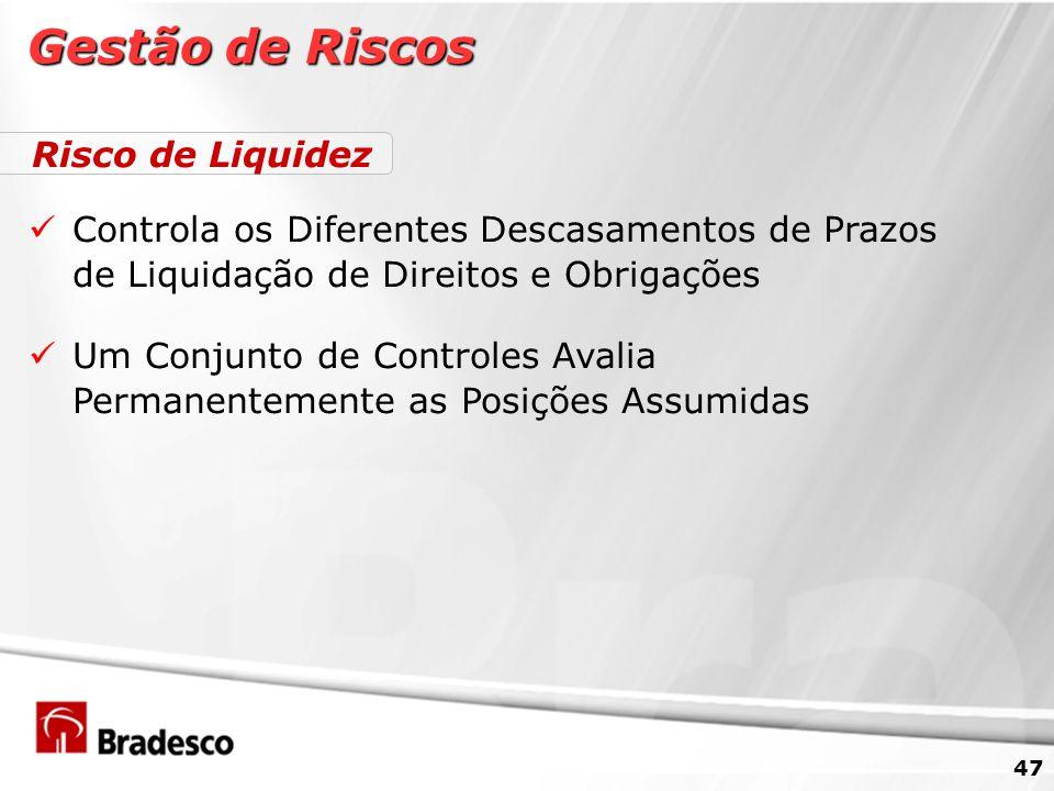 47 Controla os Diferentes Descasamentos de Prazos de Liquidação de Direitos e Obrigações Um Conjunto de Controles Avalia Permanentemente as Posições Assumidas Gestão de Riscos Risco de Liquidez