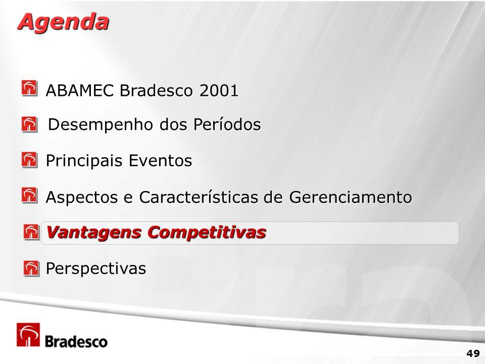49 Agenda ABAMEC Bradesco 2001 Desempenho dos Períodos Principais Eventos Vantagens Competitivas Aspectos e Características de Gerenciamento Perspectivas