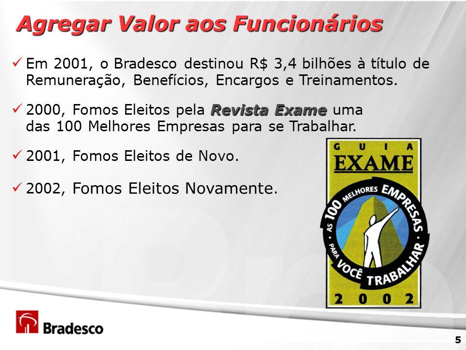 5 Agregar Valor aos Funcionários Revista Exame 2000, Fomos Eleitos pela Revista Exame uma das 100 Melhores Empresas para se Trabalhar.
