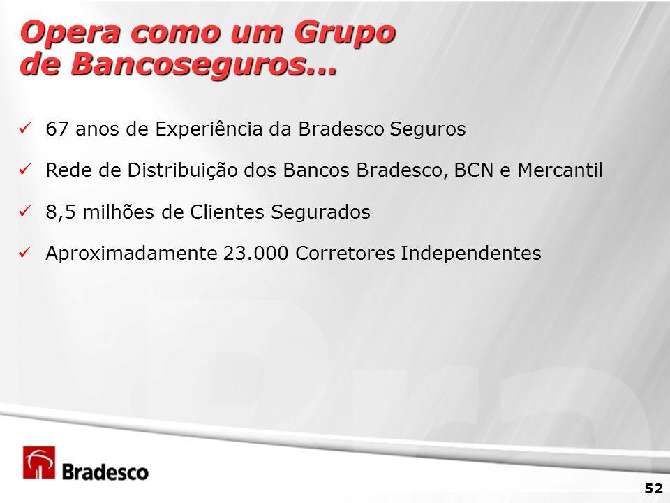 52 67 anos de Experiência da Bradesco Seguros Rede de Distribuição dos Bancos Bradesco, BCN e Mercantil 8,5 milhões de Clientes Segurados Aproximadamente 23.000 Corretores Independentes Opera como um Grupo de Bancoseguros...