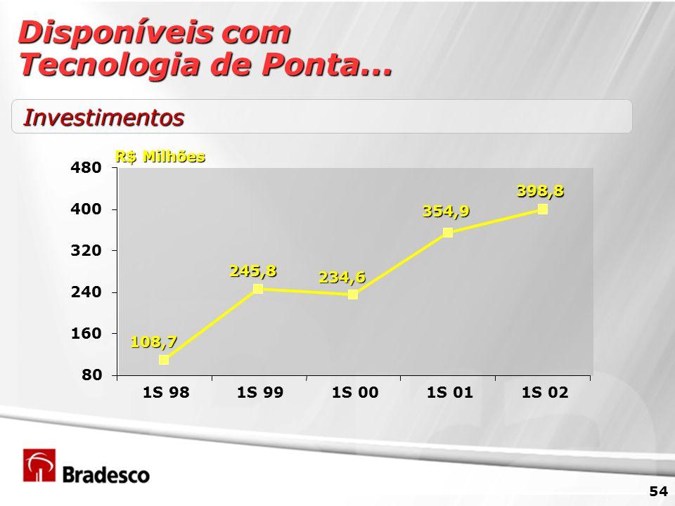54 Disponíveis com Tecnologia de Ponta...