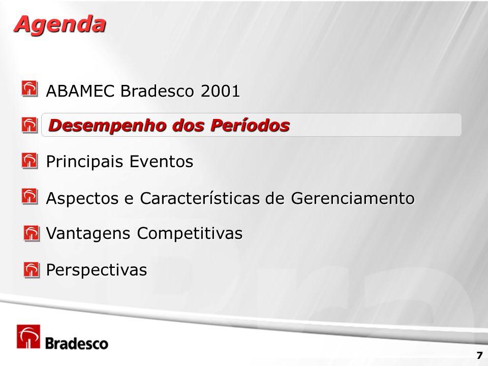 7 Agenda ABAMEC Bradesco 2001 Desempenho dos Períodos Principais Eventos Vantagens Competitivas Aspectos e Características de Gerenciamento Perspectivas
