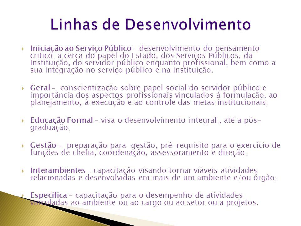  Iniciação ao Serviço Público – desenvolvimento do pensamento critico a cerca do papel do Estado, dos Serviços Públicos, da Instituição, do servidor público enquanto profissional, bem como a sua integração no serviço público e na instituição.