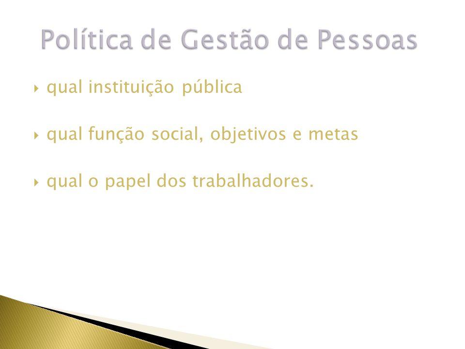  qual instituição pública  qual função social, objetivos e metas  qual o papel dos trabalhadores.