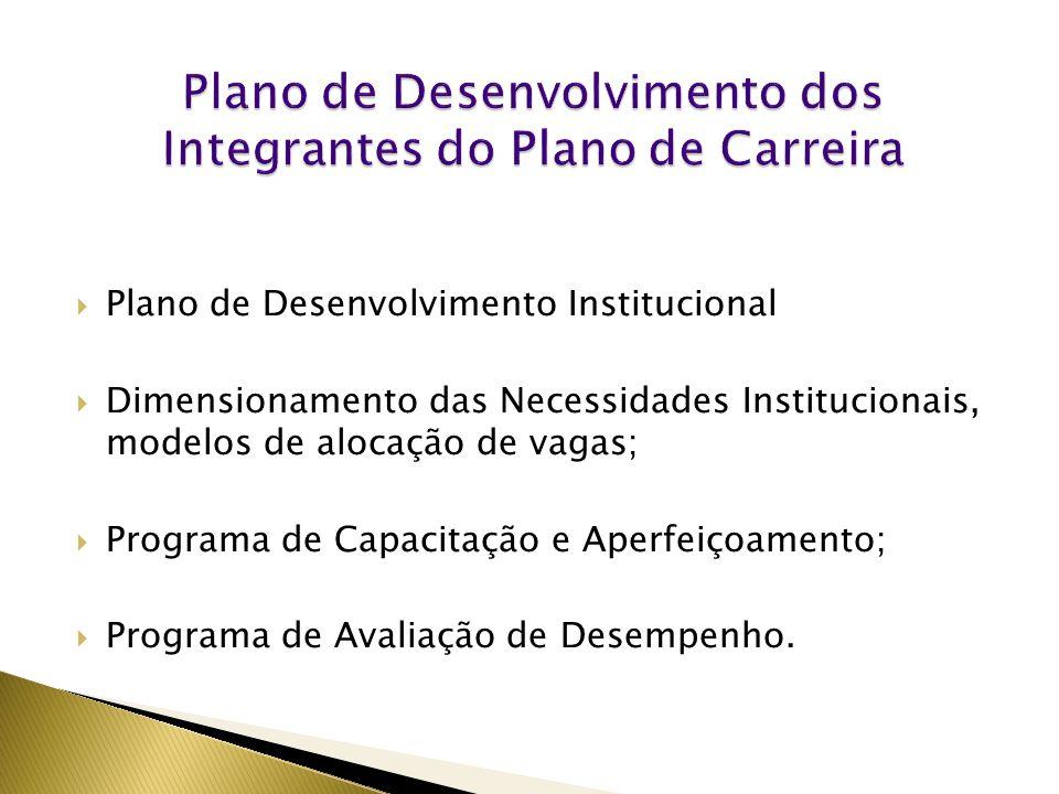  Plano de Desenvolvimento Institucional  Dimensionamento das Necessidades Institucionais, modelos de alocação de vagas;  Programa de Capacitação e Aperfeiçoamento;  Programa de Avaliação de Desempenho.