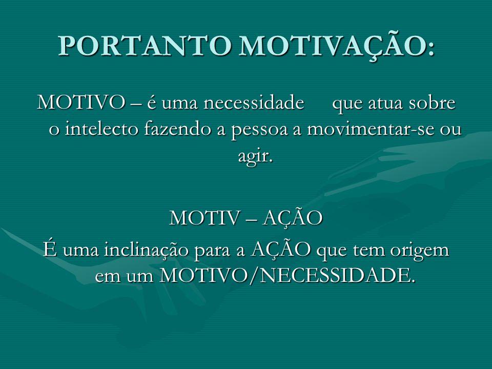 PORTANTO MOTIVAÇÃO: MOTIVO – é uma necessidade que atua sobre o intelecto fazendo a pessoa a movimentar-se ou agir. MOTIV – AÇÃO É uma inclinação para