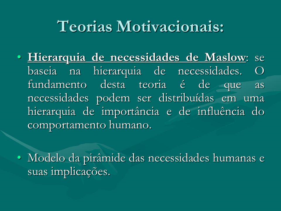 Teorias Motivacionais: Hierarquia de necessidades de Maslow: se baseia na hierarquia de necessidades. O fundamento desta teoria é de que as necessidad