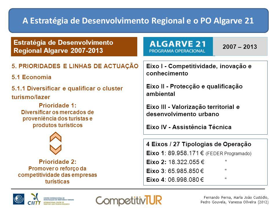 Prioridade 1: Diversificar os mercados de proveniência dos turistas e produtos turísticos Prioridade 2: Promover o reforço da competitividade das empresas turísticas A Estratégia de Desenvolvimento Regional e o PO Algarve 21 Estratégia de Desenvolvimento Regional Algarve 2007-2013 5.